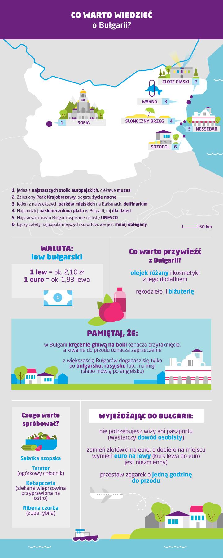 Bułgaria - co warto zobaczyć, co warto wiedzieć - infografika