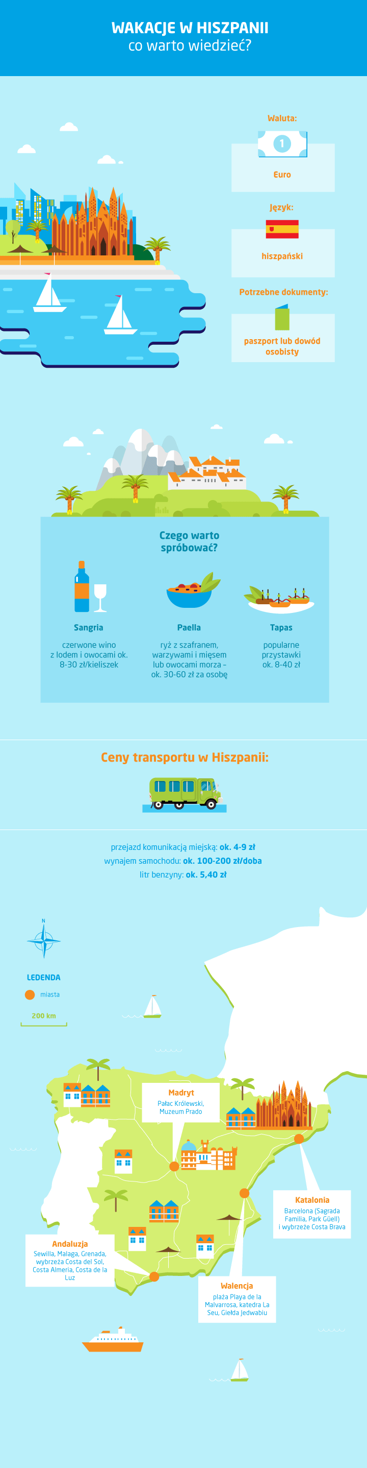 Co zobaczyć w Hiszpanii, co zwiedzać w Hiszpanii  infografika
