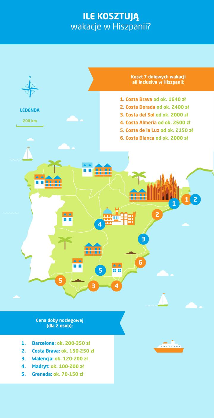Ceny w Hiszpanii - noclegi