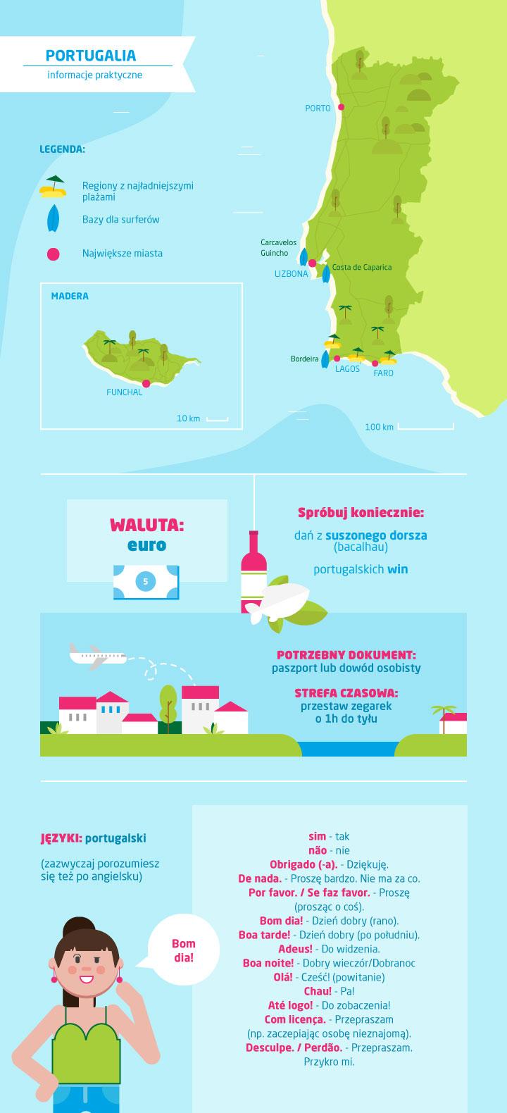 Co zobaczyć w Portugalii - infografika