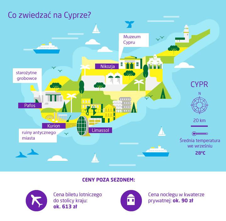 cypr mapka z zabytkami