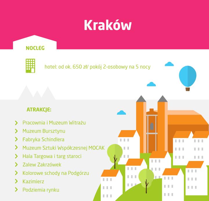 Gdzie na majówkę - Kraków