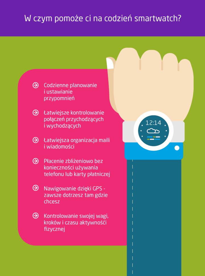 Smartwatch - dlaczego warto?