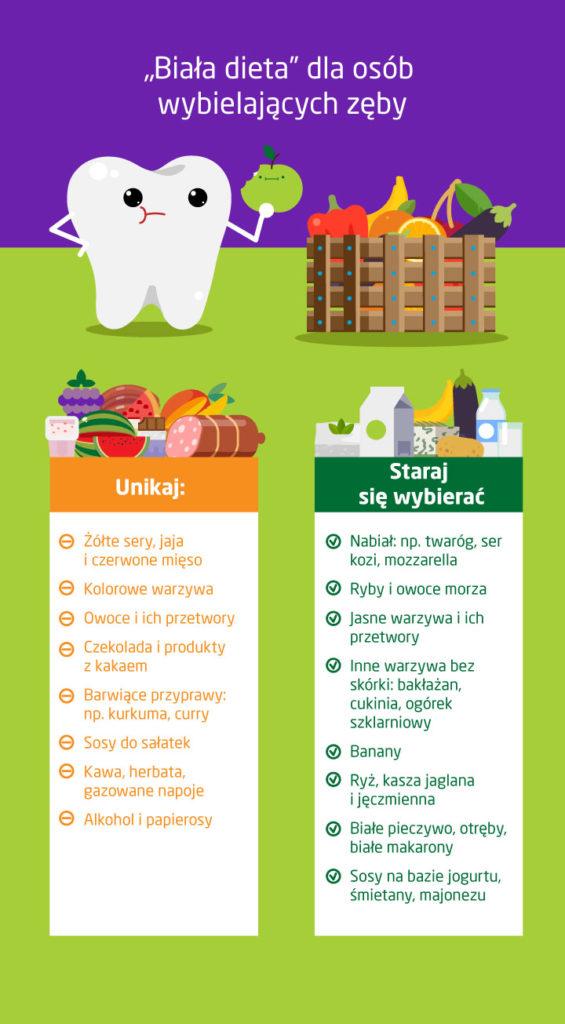 Biała dieta po wybielaniu zębów
