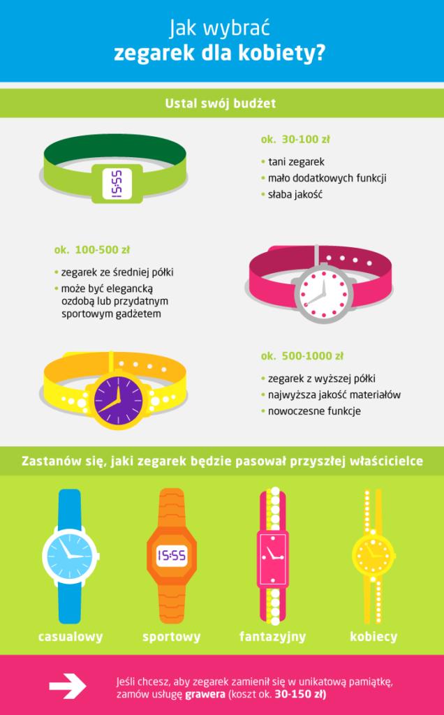 Jak wybrać zegarek na prezent dla kobiety?