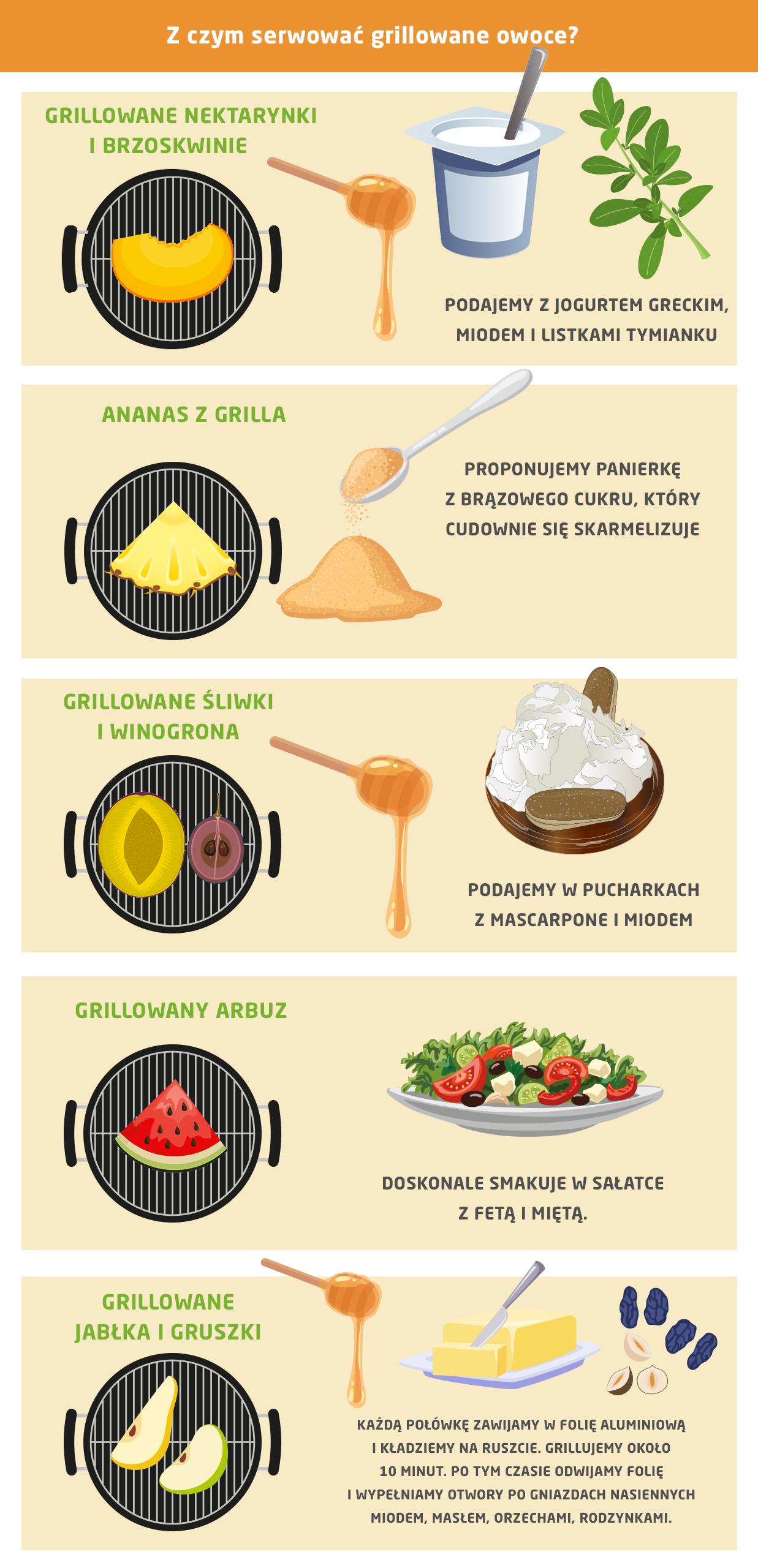 Menu na grilla - grillowane owoce