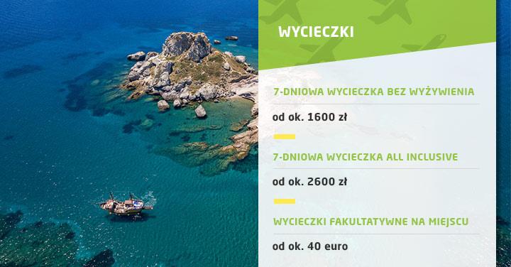 Ceny w Grecji - ceny wczasów all inclusive i wycieczek fakultatywnych infografika