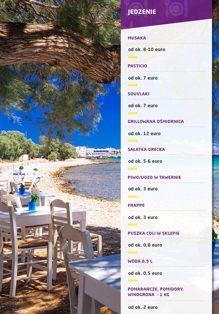 Ceny w Grecji - ceny jedzenia i w restauracjach greckich - infografika