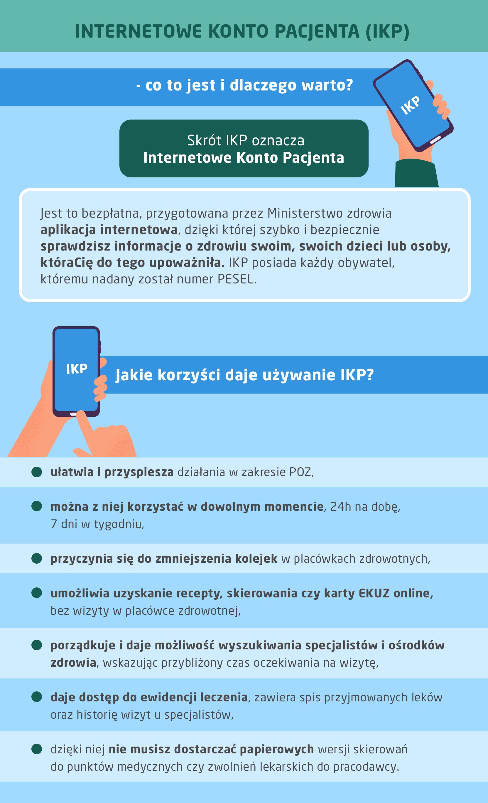 Internetowe Konto Pacjenta (IKP) - co to jest, jak założyć i jak się zalogować?