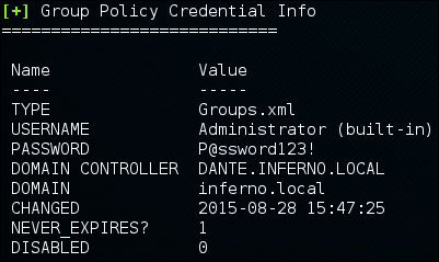 Decrypted domain admin credential