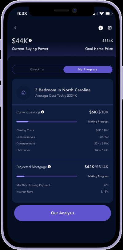 iphone screen if homeownership break down