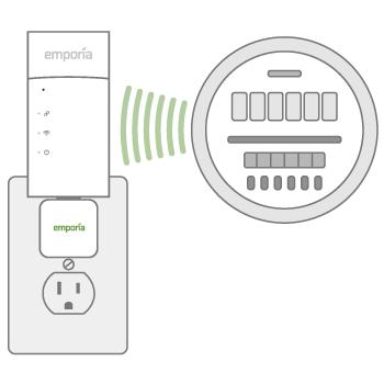 Emporia Vue: Utility Connect Operation