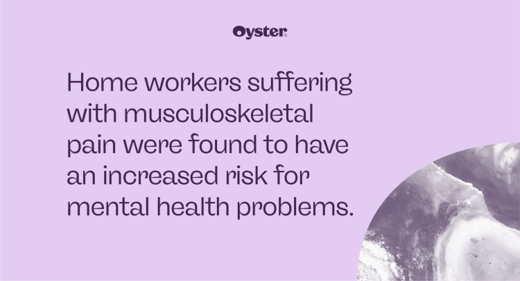 Home workers suffering with musculoskeletal pain were found to have an increased risk for mental health problems.