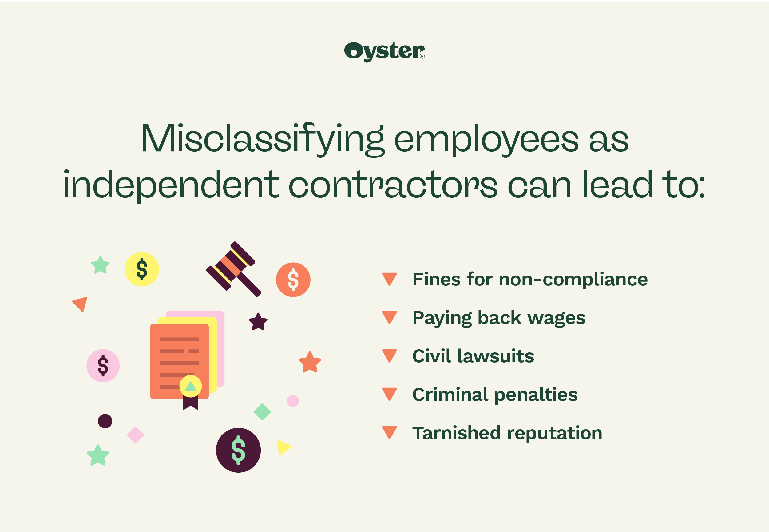 Graphic that lists the top issues with misclassifying employees as independent contractors