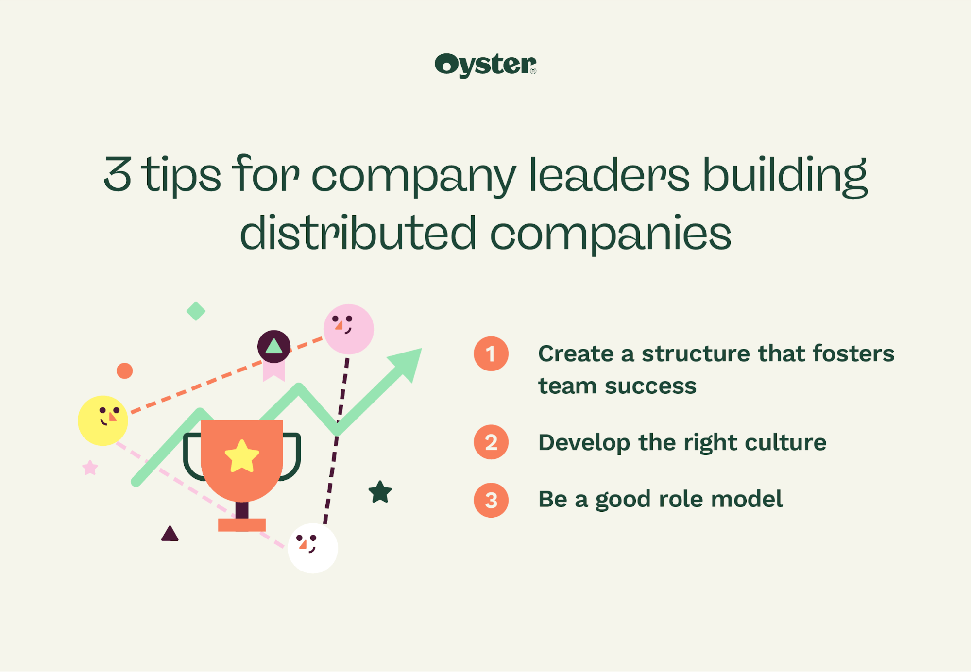 """Graphic that says """"3 tips for company leaders building distributed companies"""""""