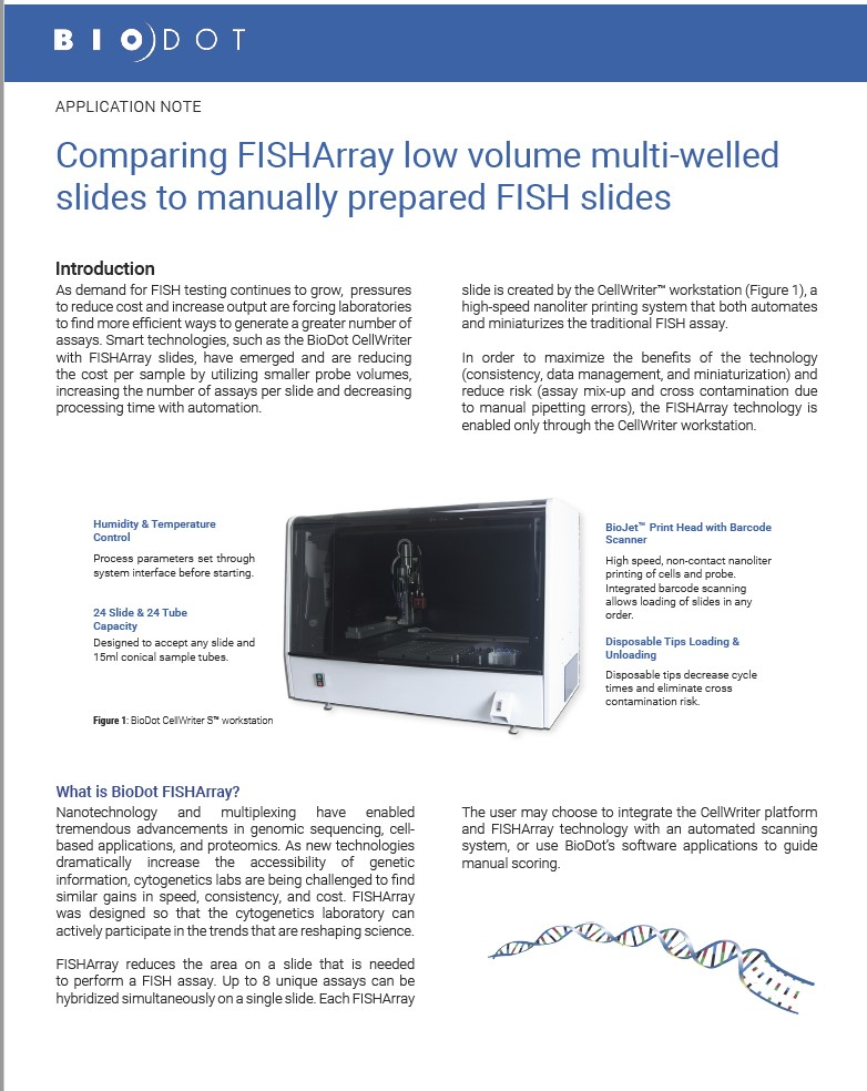 Comparing FISHArray low volume multi-welled slides to manually prepared FISH slides