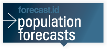 population forecasts button