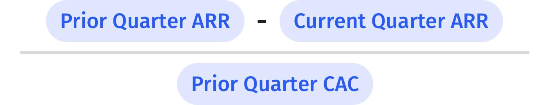 saas magic number equals prior quarter ARR minus current quarter ARR divided by prior quarter CAC