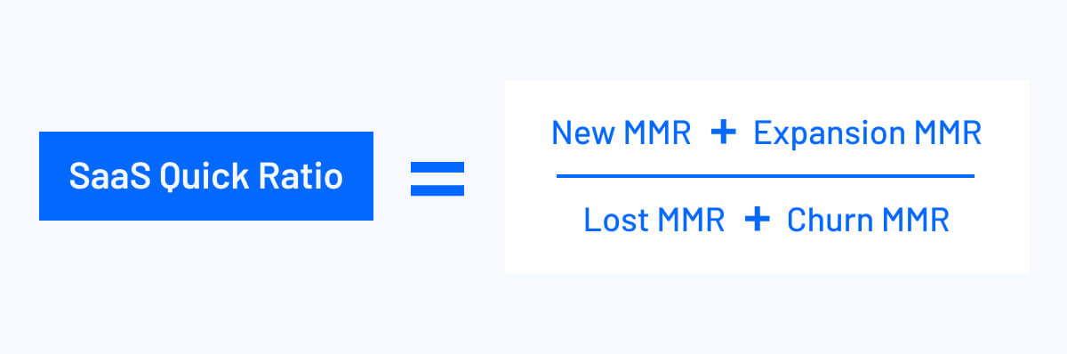 saas quick ratio equals new mmr plus expansion mrr divided by lost mrr plus churn mrr