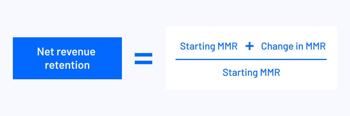 net revenue retention equals starting mrr plus change in mrr divided by starting mrr