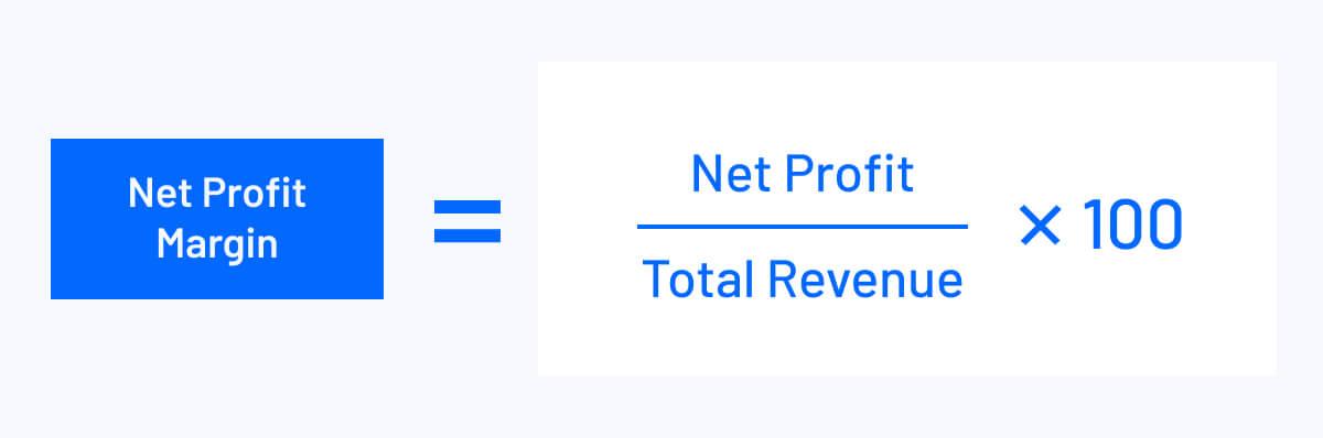 net profit margin equals net profit divided by total revenue times 100