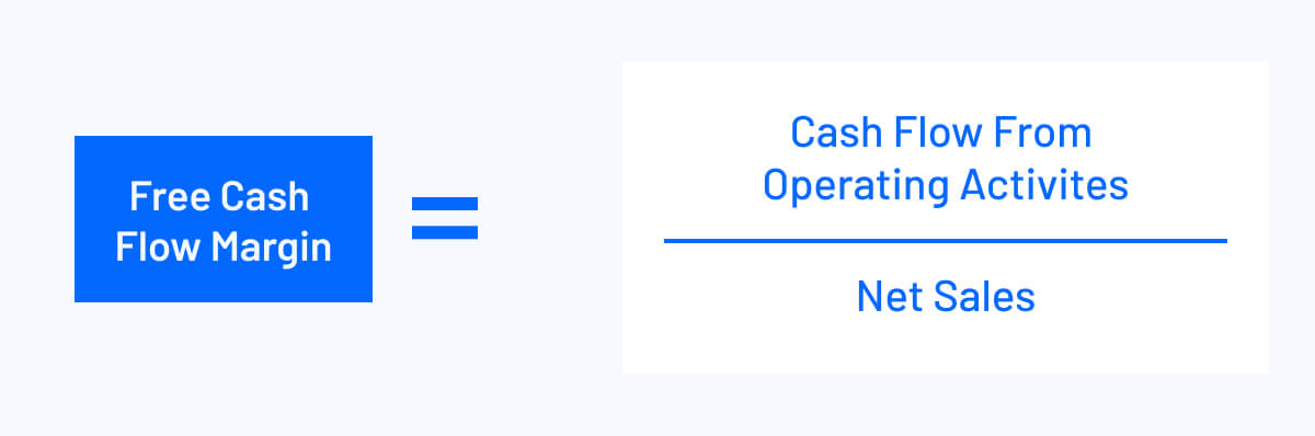 free cash flow margin equals cash flow from operating activities divided by net sales