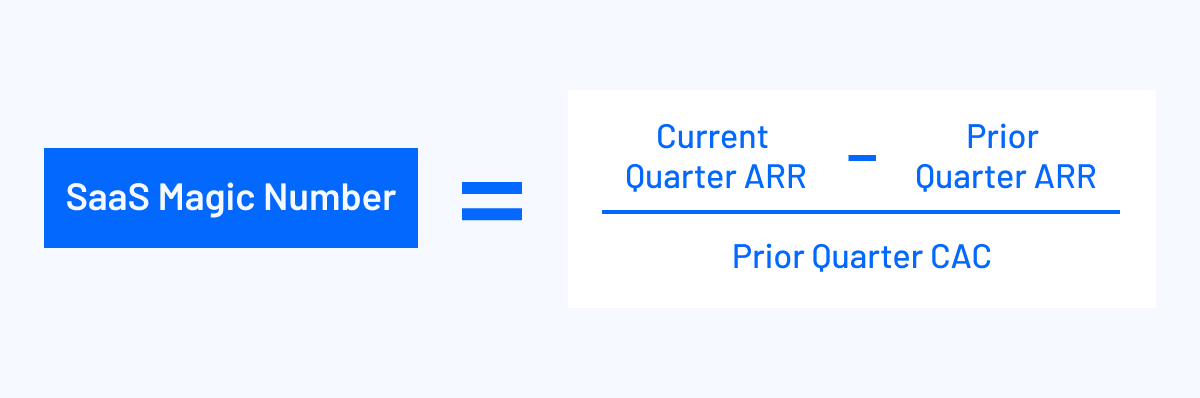 saas magic number equals current quarter arr minus prior quarter mrr divided by prior quarter cac