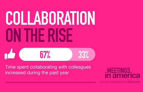 Meetings in the USA: survey results are out!