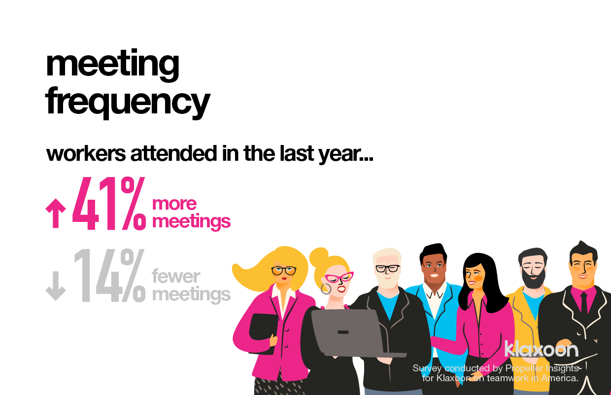 Meetin-frequency-USA-survey-by-Klaxoon