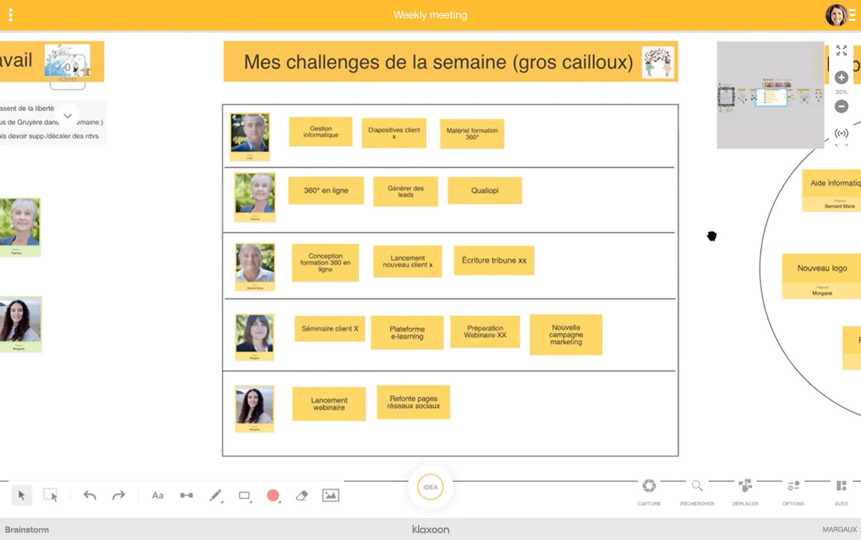 brainstorm team meeting remote work
