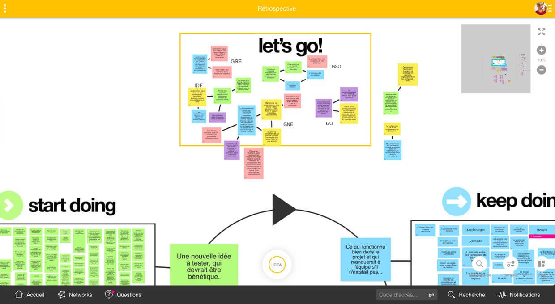 idées like zone brainstorm rétrospective Klaxoon