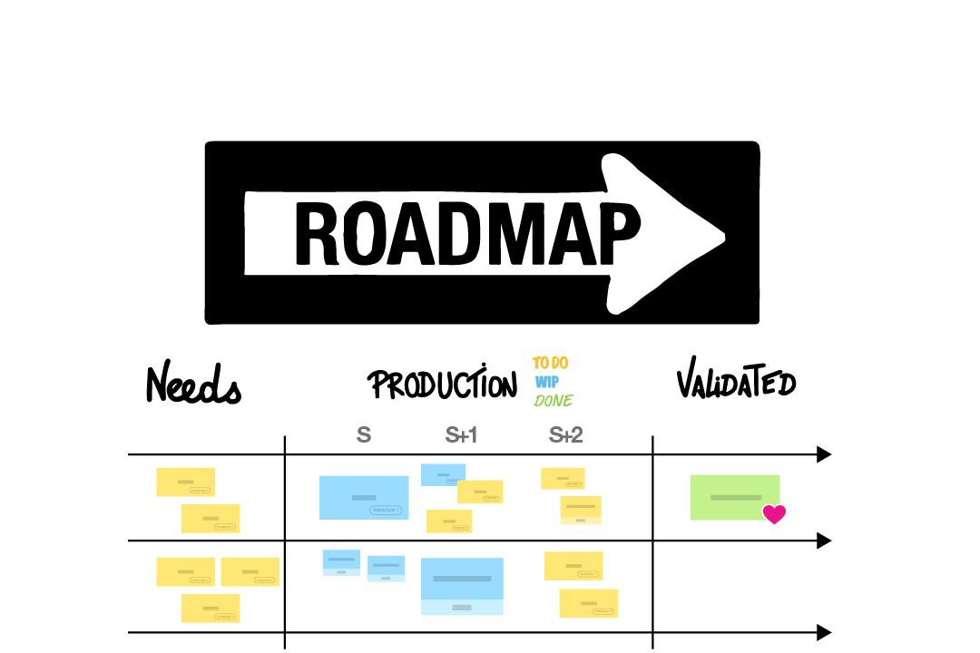 Roadmap template project management