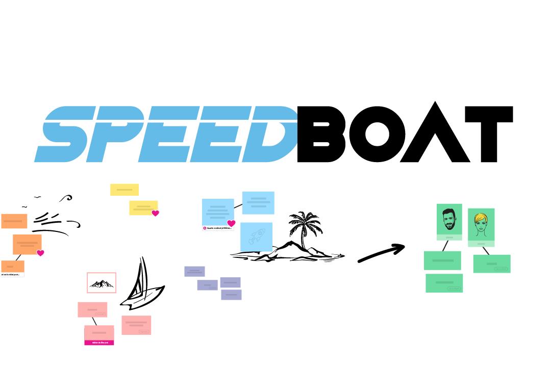 Speedboat agile method retrospective template