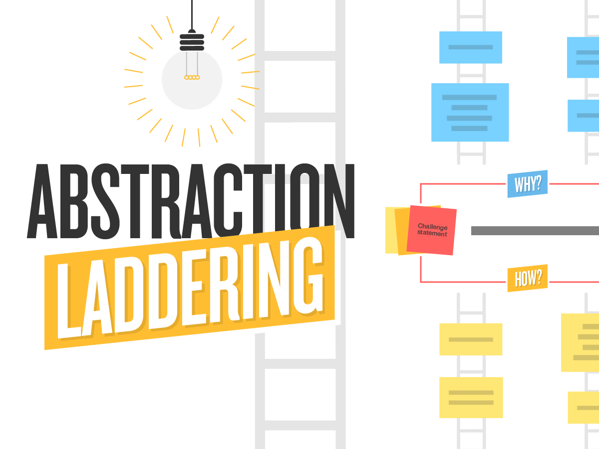 Abstraction laddering online template