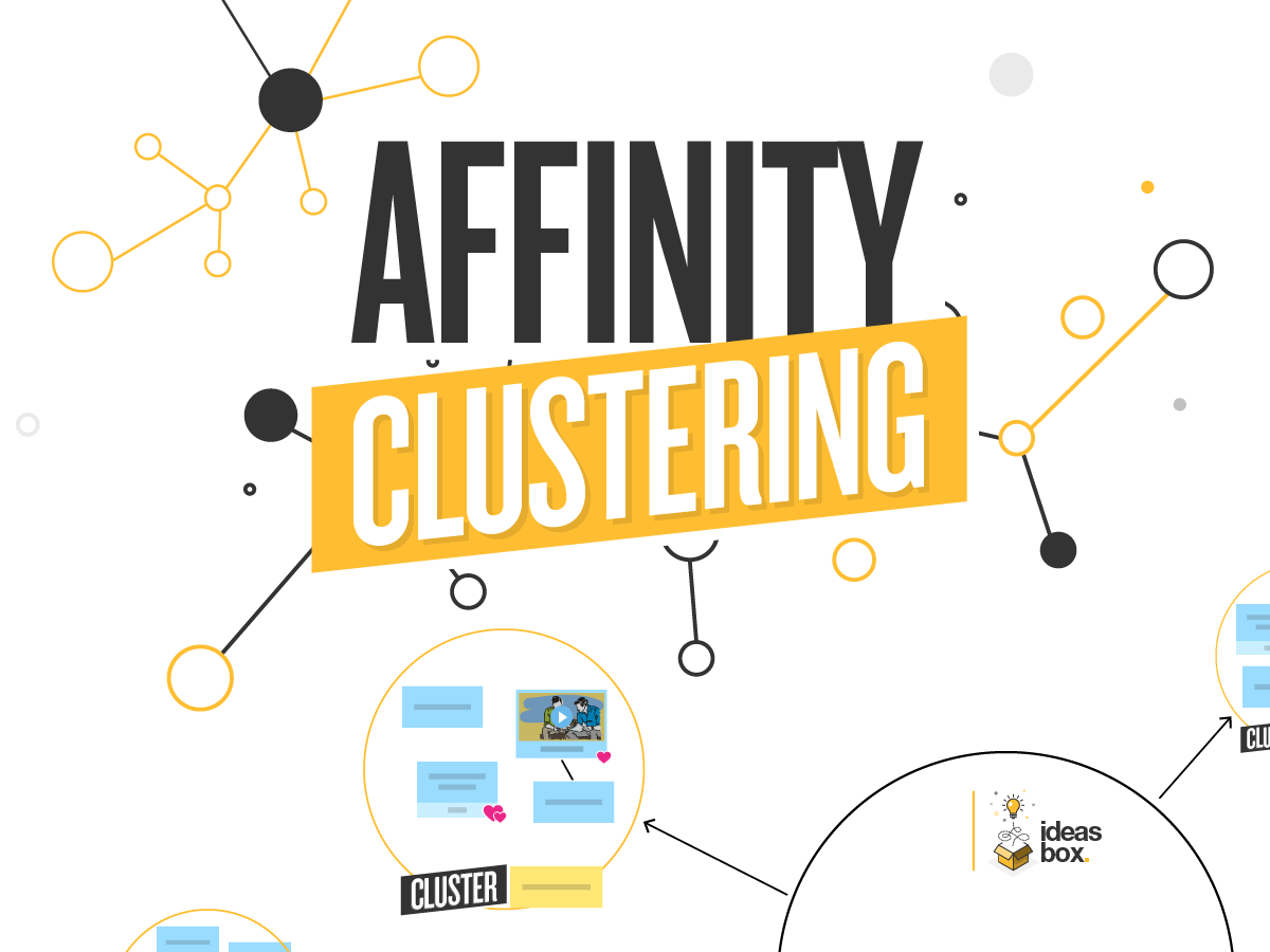 Design Thinking brainstorming Affinity clustering