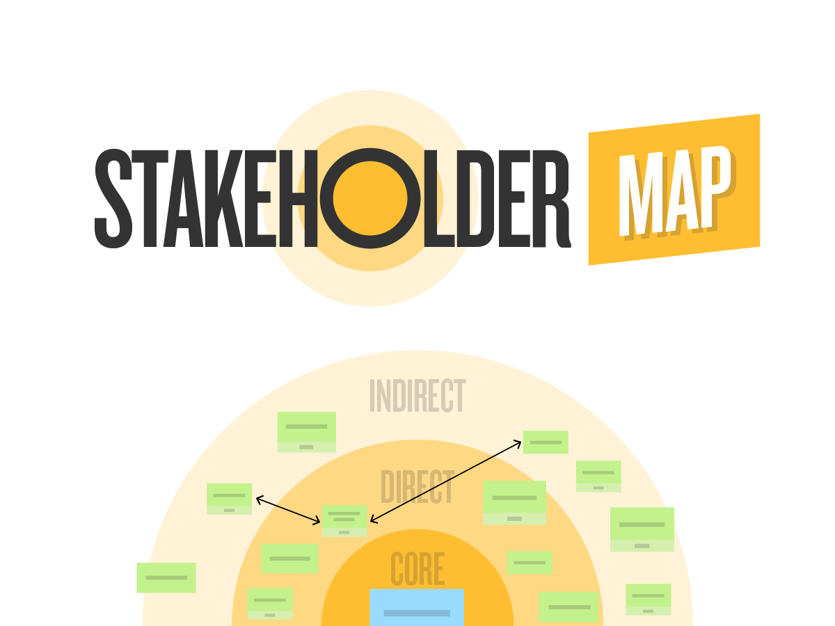 Stakeholder map template