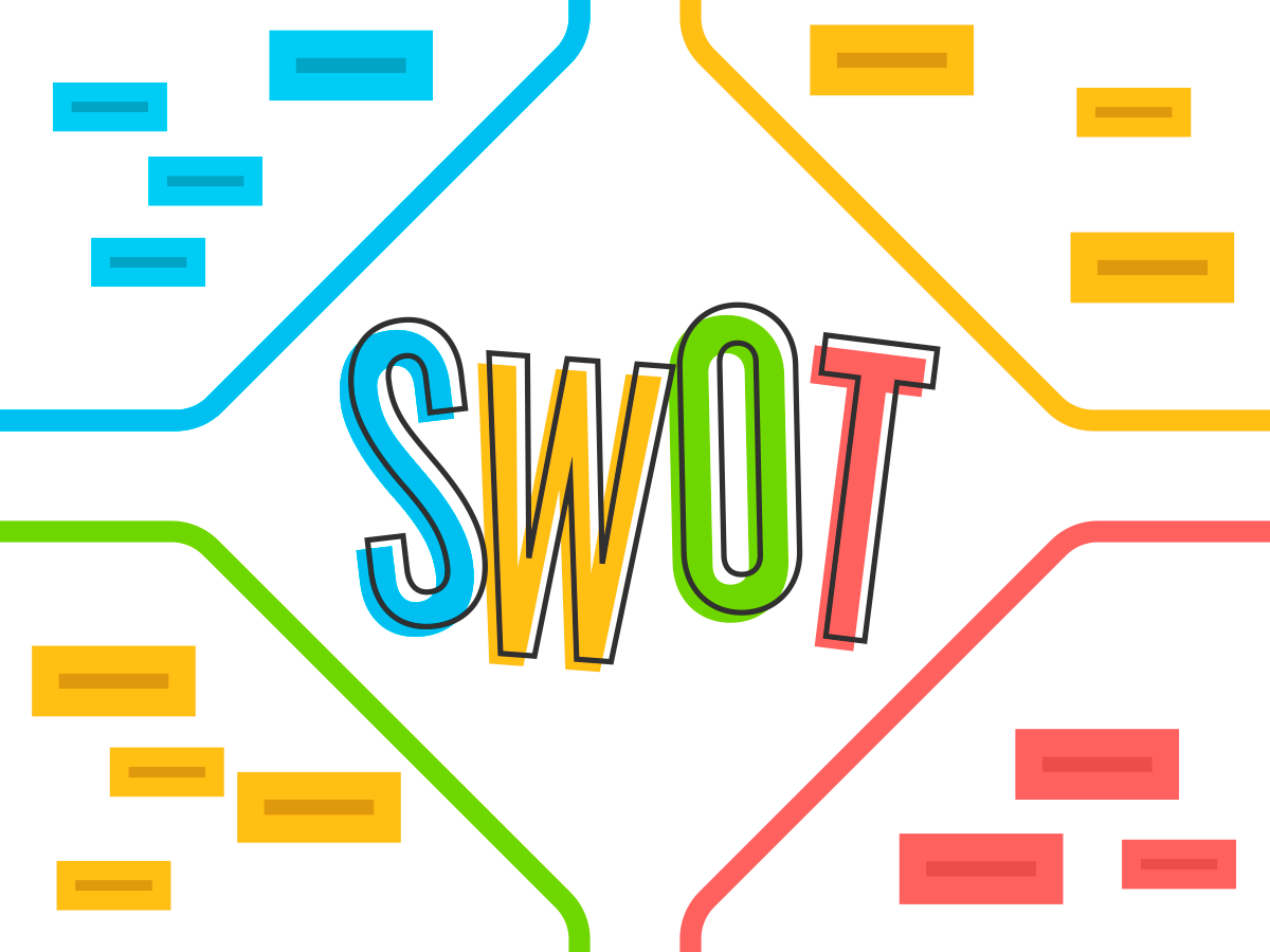 Template analyse swot