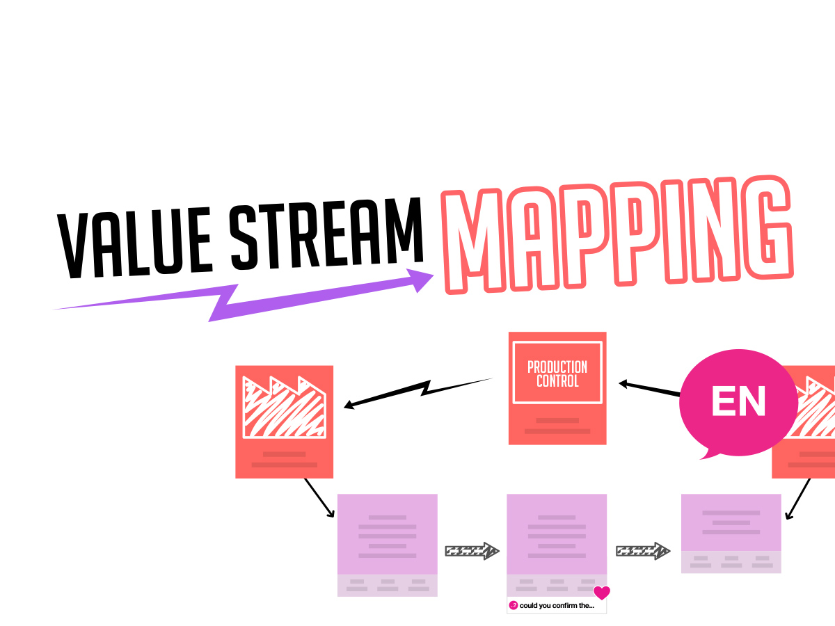 Value Stream Mapping template on Klaxoon