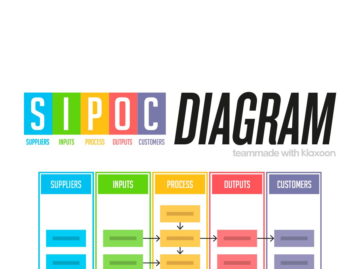 modèle en ligne d'outil d'analyse stratégique SIPOC Diagram