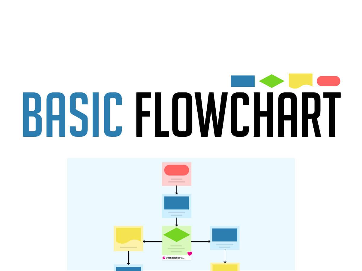 Basic Flowchart online template