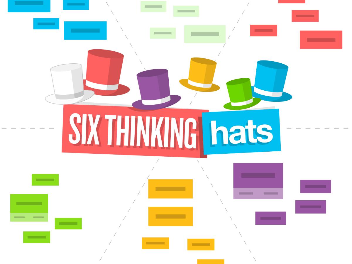 Bono's Six Thinking Hats template