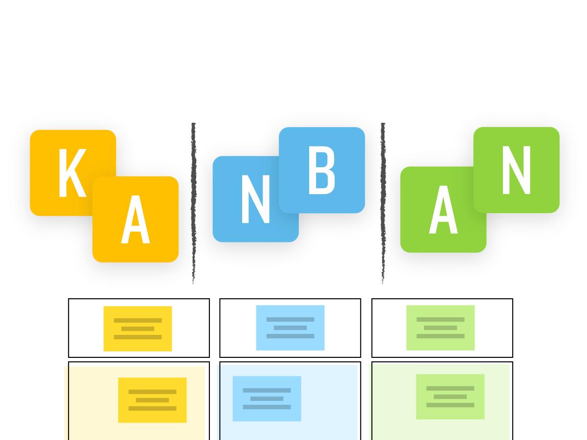 Kanban template