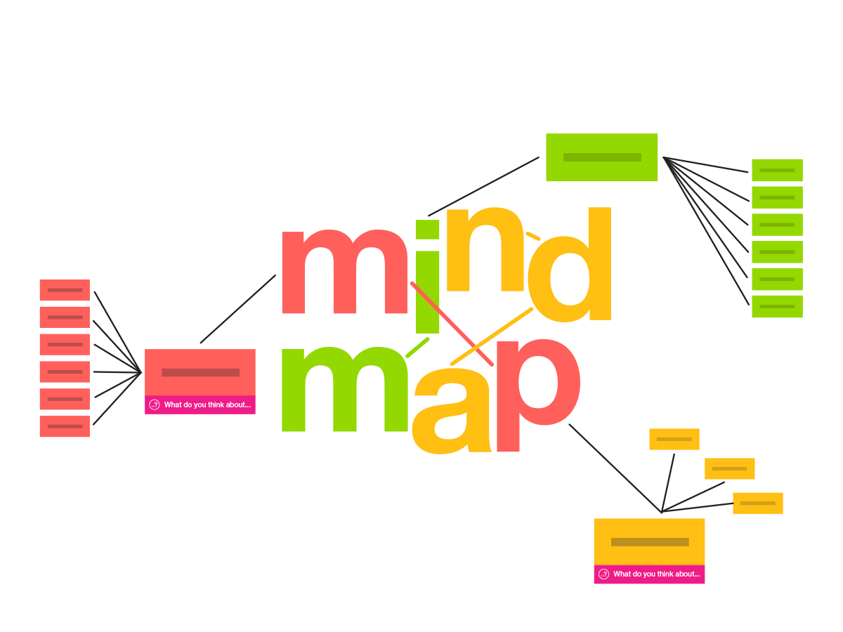 template-vignette-MIND-MAP-1200x900
