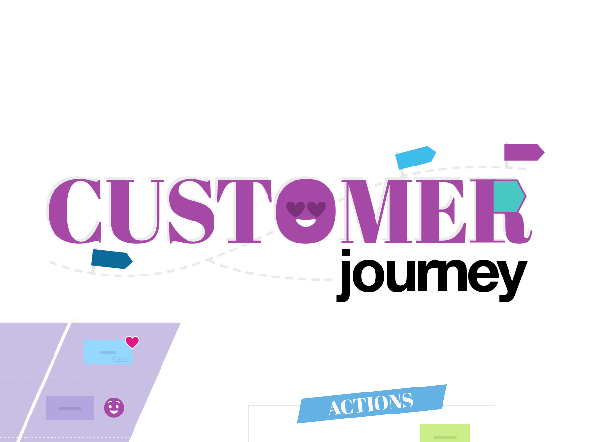 customer journey klaxoon template
