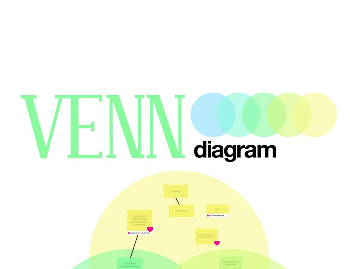 Venn diagram free template