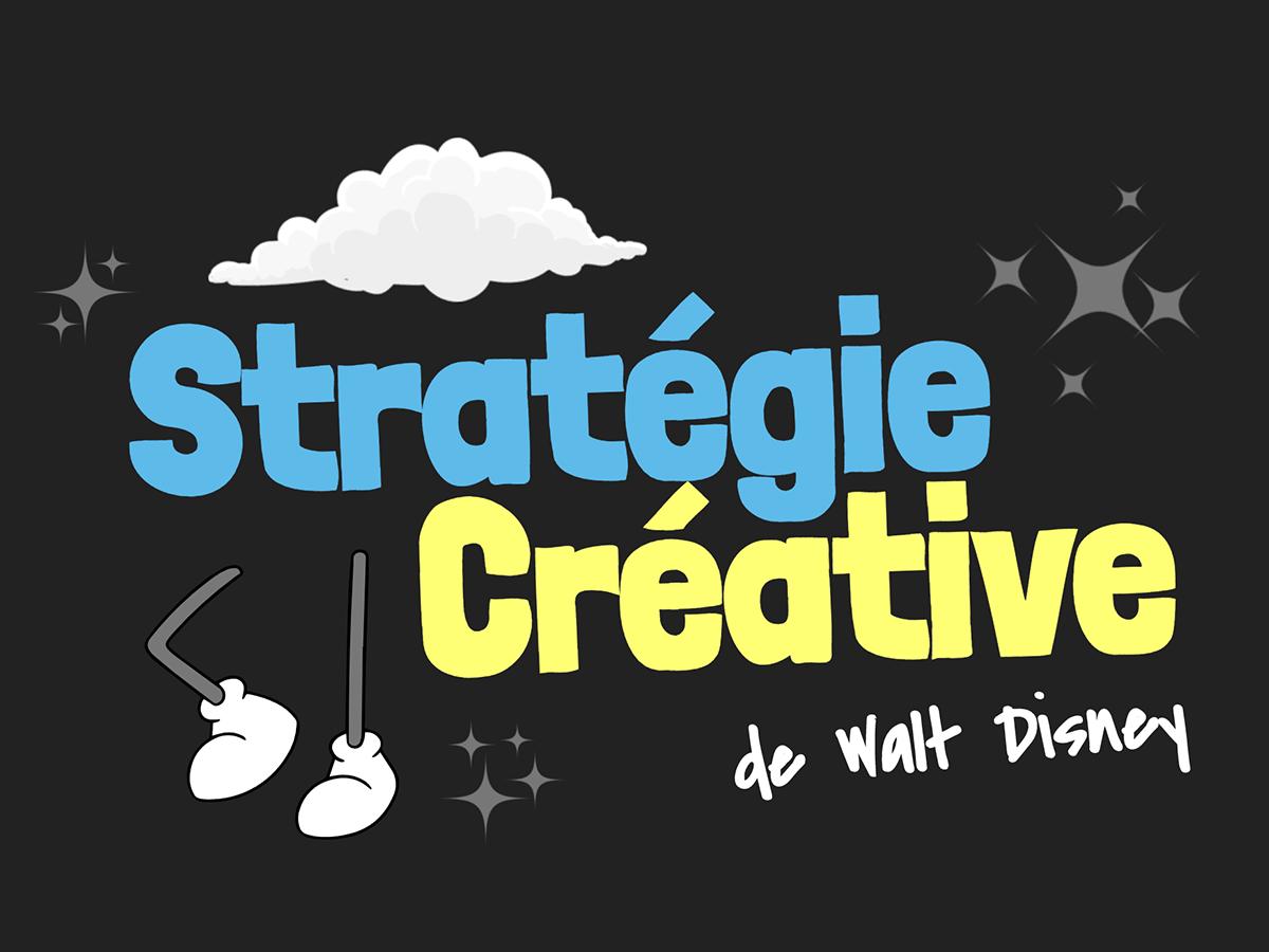 Template Stratégie créative de Walt Disney : exprimez toutes vos idées et challengez-les en équipe
