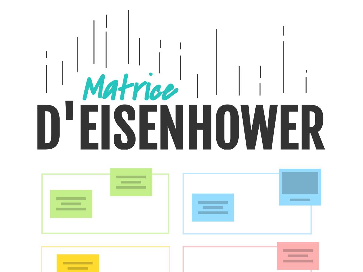 La Matrice Eisenhower pour prioriser ses tâches sur Klaxoon