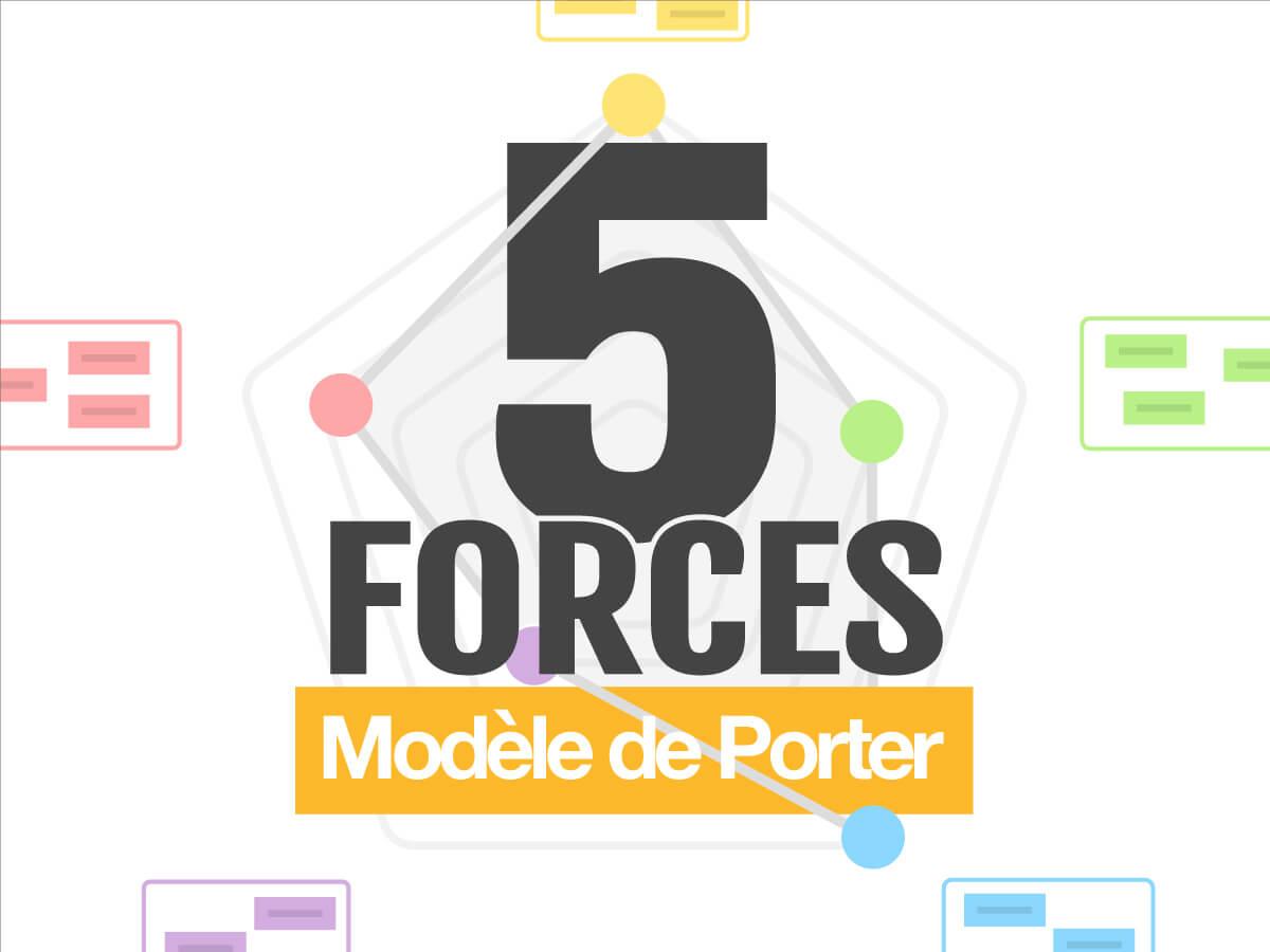 5 forces de Porter : le modèle visuel pour analyser simplement l'environnement concurrentiel