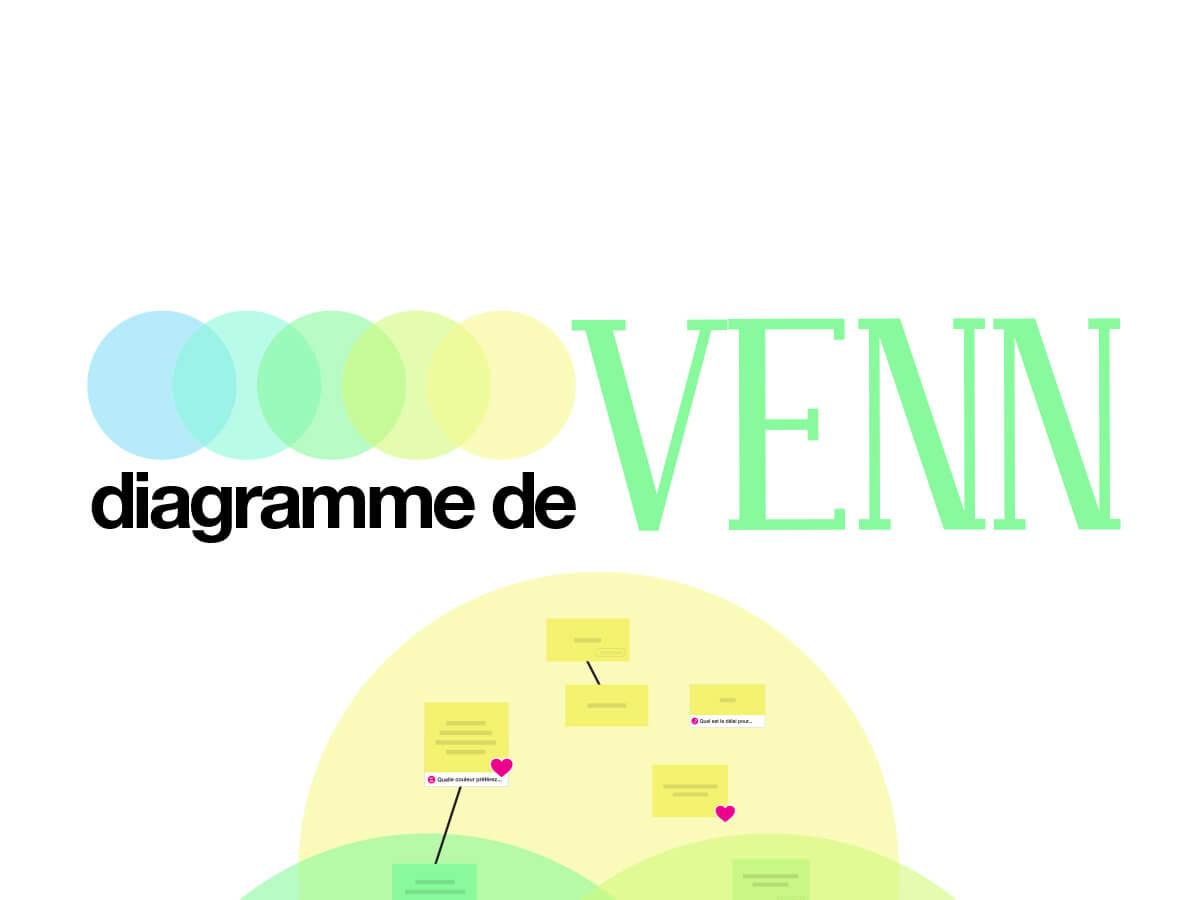 modèle en ligne de diagramme de VENN