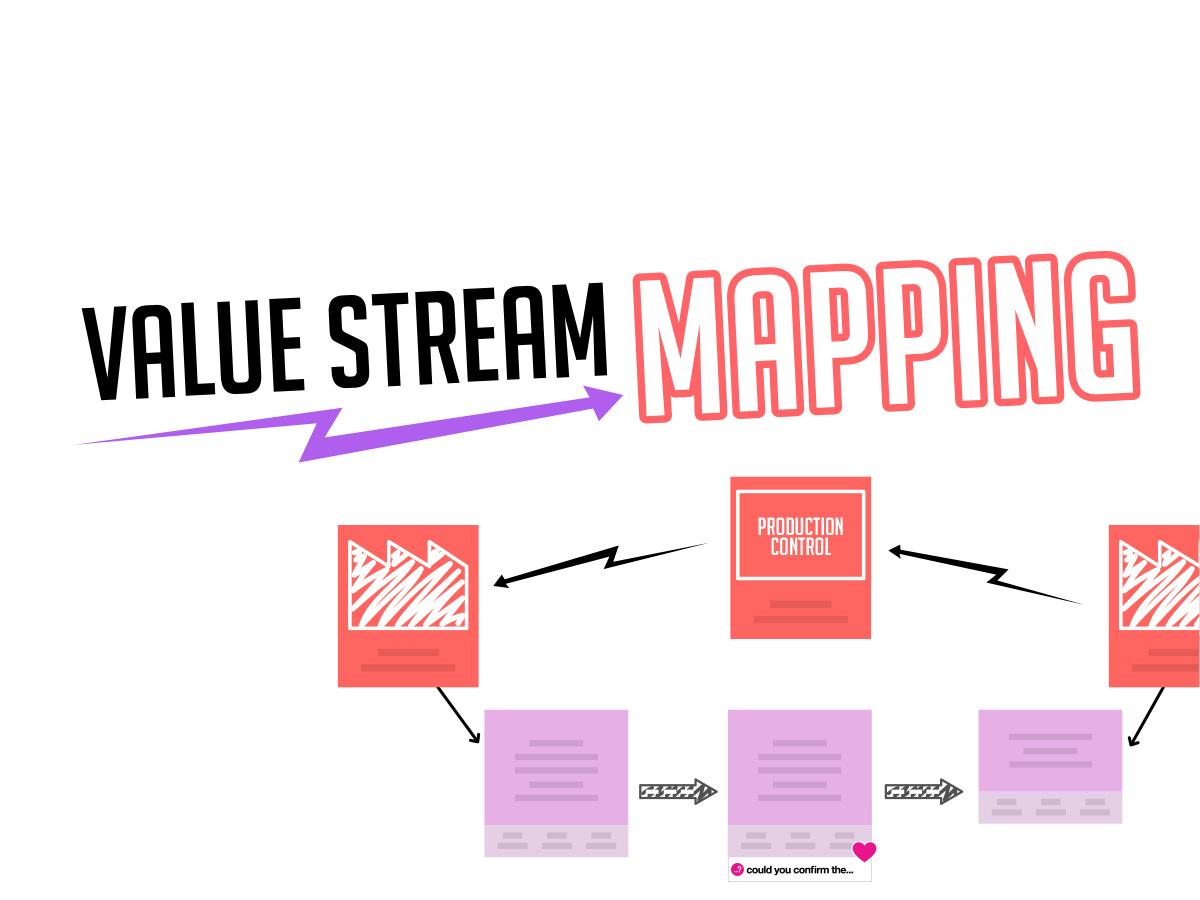 Template Value Stream Mapping de Lean Management